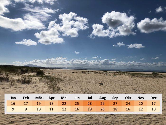 Temperaturen in Tarifa beste Reisezeit