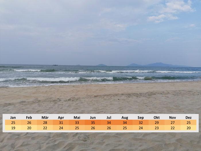 Wetter Temperatur Übersicht für Hoi An